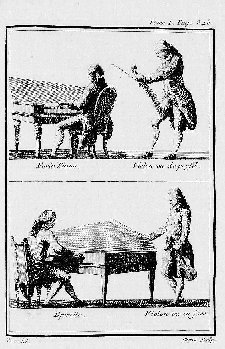 Chenu, Pierre after Sivestre David Mirys, Engraving from la Borde, <em>Essai sur la Musique ancienne et moderne.</em>